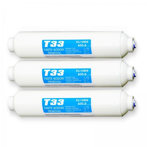 3x T33-Klick Wasserfilter DD7098 BL 9808 WSF100 EF9603 FUS001