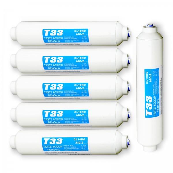 6x T33-Klick Wasserfilter DD7098 BL 9808 WSF100 EF9603 FUS001
