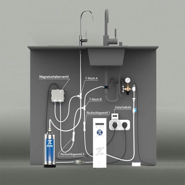 PI-Wasser Urlaubsset, Spül-Programmierung der PI-Power-Compact-Anlage
