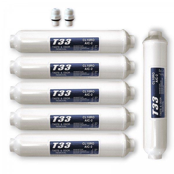 6x externer Wasserfilter T33 für SBS Kühlschrank